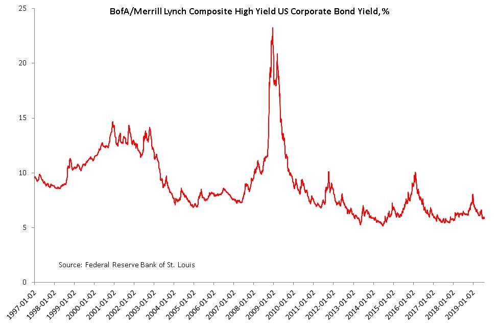 Corporate%20bond