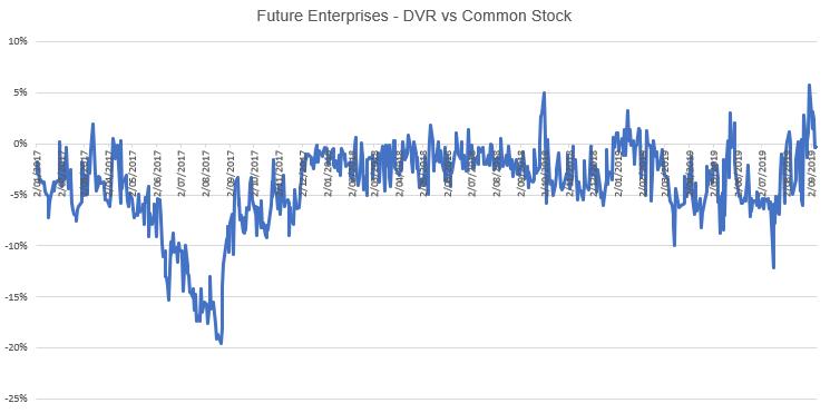 Future%20enterprises