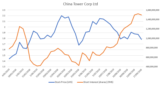 China%20tower