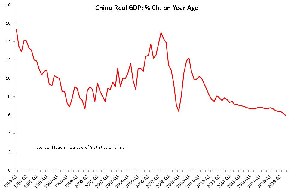 China%20gdp