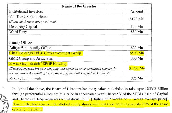 Yes%20bank%20investors
