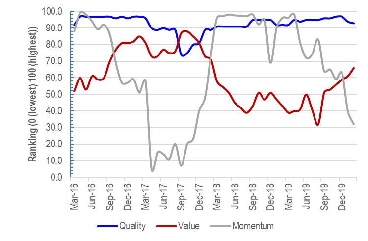 Chart%201