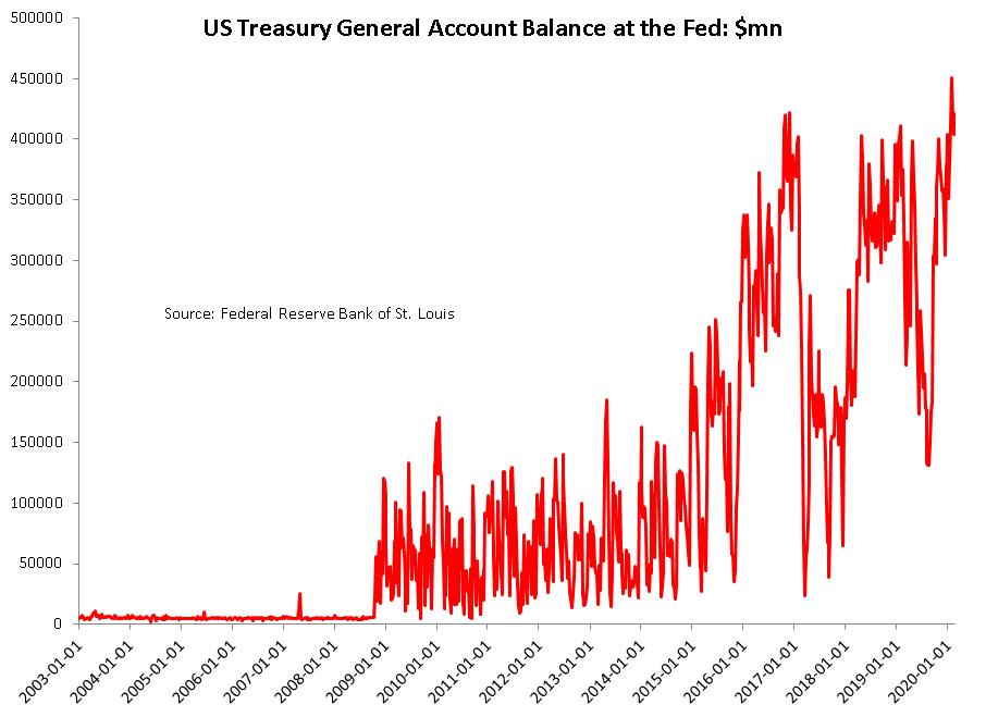 Treasury%20debt
