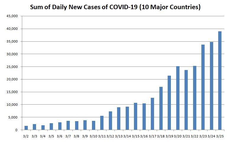Covid 19c