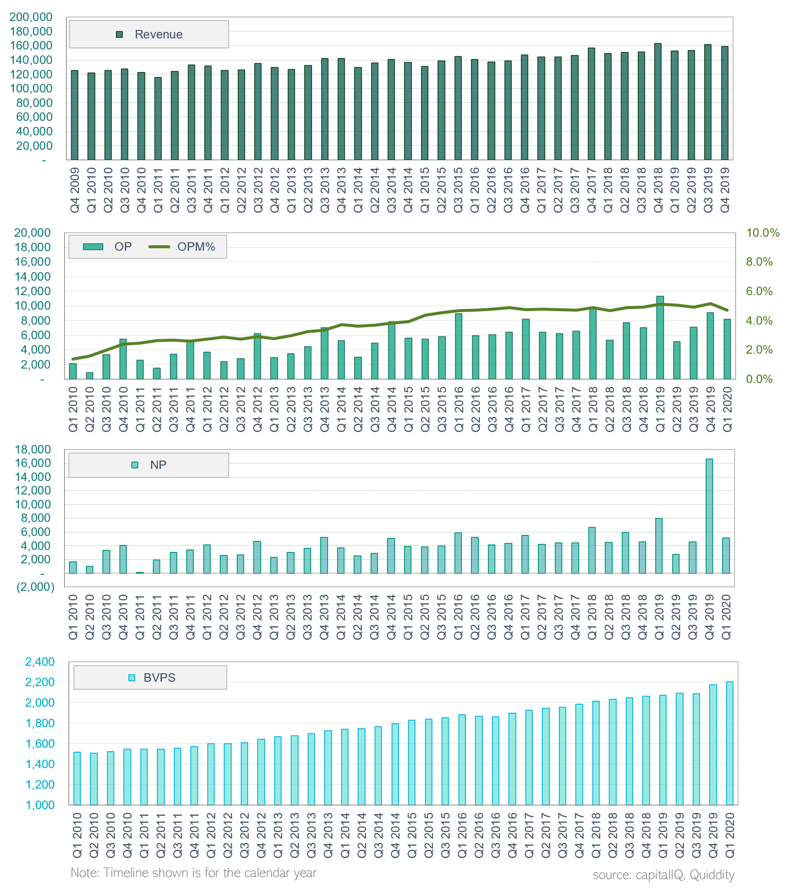 Screenshot%202020 05 14%20at%2010.54.08%20am