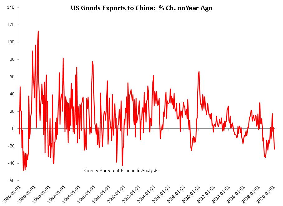 China%20imports