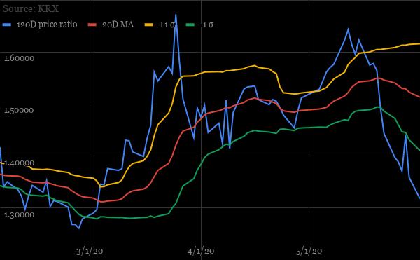 Chart%20%283%29