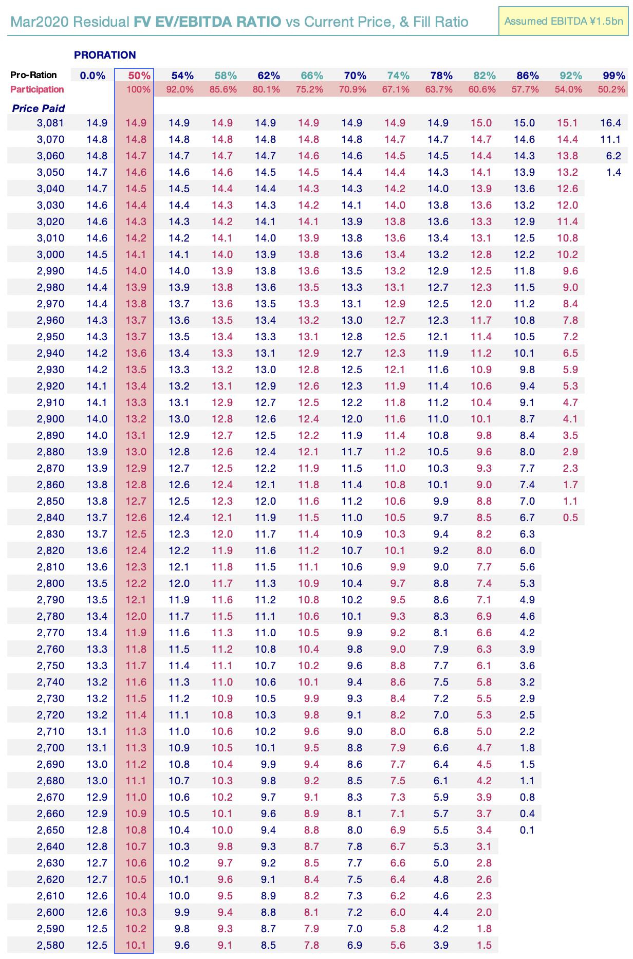 Screenshot%202020 07 12%20at%2011.50.51%20am