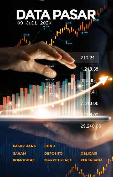 Data Pasar - 09 Juli 2020