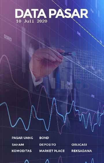 Data Pasar - 10 Juli 2020
