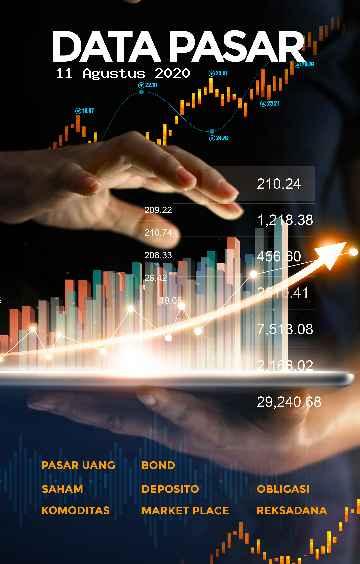 Data Pasar - 11 Agustus 2020