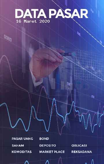 Data Pasar - 16 Maret 2020