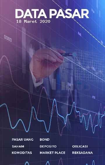 Data Pasar - 18 Maret 2020