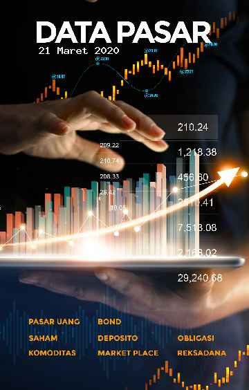 Data Pasar - 21 Maret 2020
