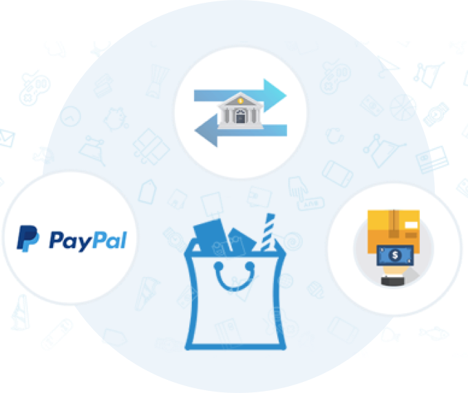 3rd-party payment integrations
