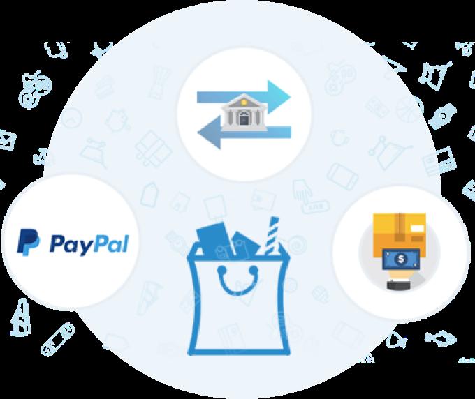 第三方支付服務包括Paypal、Braintree、銀行轉帳等