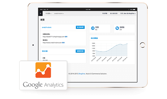 google analytics 1-click integration