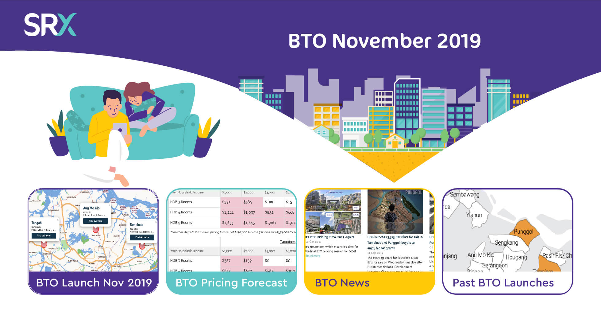 Which upcoming BTO to Buy