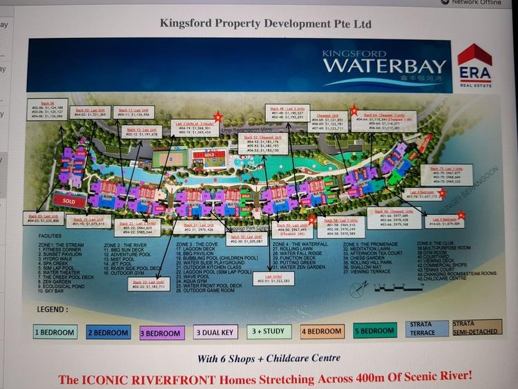 Kingsford Waterbay