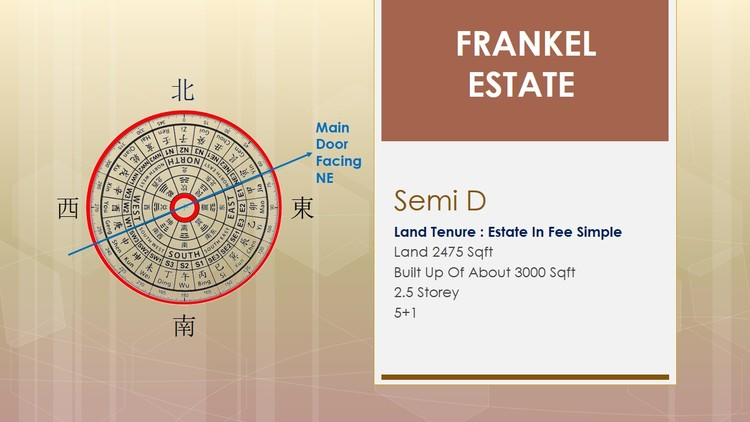 Frankel Estate
