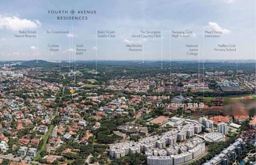 Fourth Avenue Residences