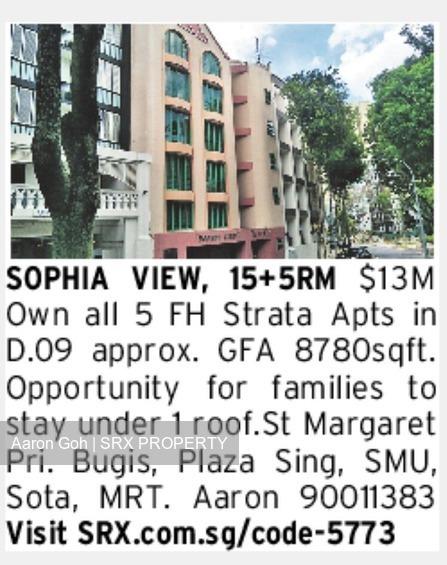 Sota Apartments For Rent