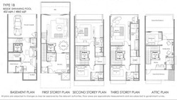 Parkwood Collection (D19), Terrace #204626051