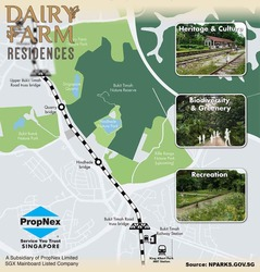 Dairy Farm Residences photo thumbnail #15