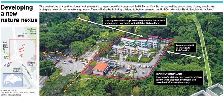 Forett@Bukit Timah