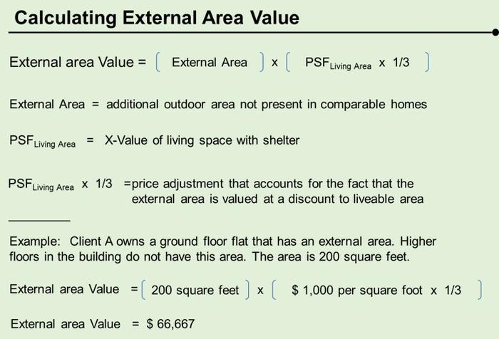 how to find the southeast area of your home