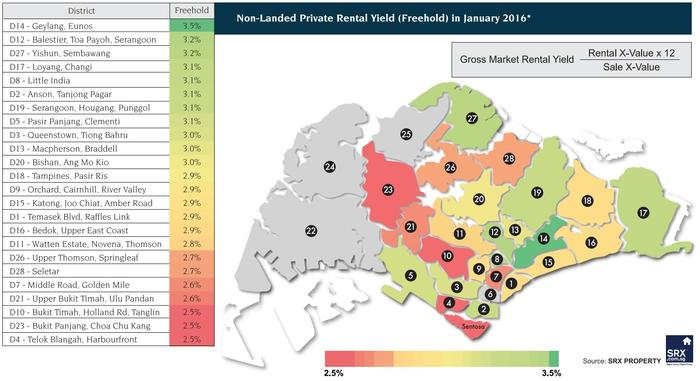 SRX Property Magazine MethodologyRental Yields SRX Research - Us rental yield map