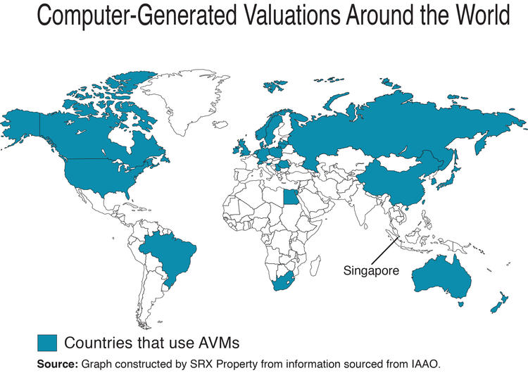 A Collation of Research Papers on AVM Usage Worldwide