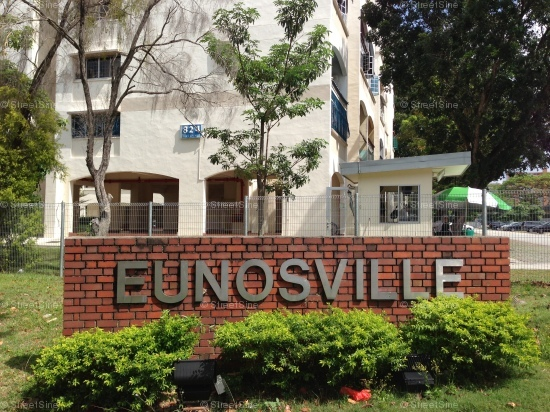 Eunosville (Enbloc) thumbnail photo