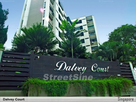 Dalvey Court thumbnail photo