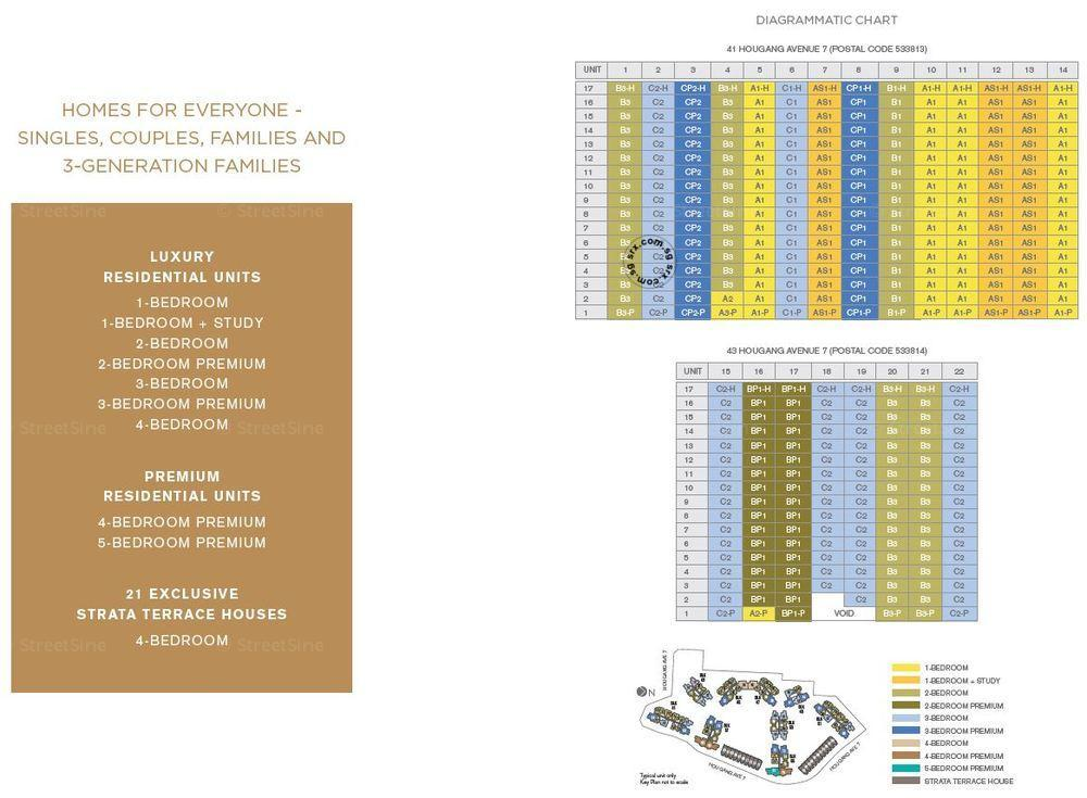 Riverfront Residences elevation chart