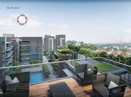 Fourth Avenue Residences (D10), Condominium #1955992