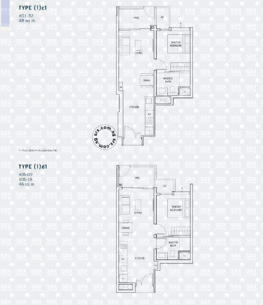 Penrose (D14), Apartment #2053941
