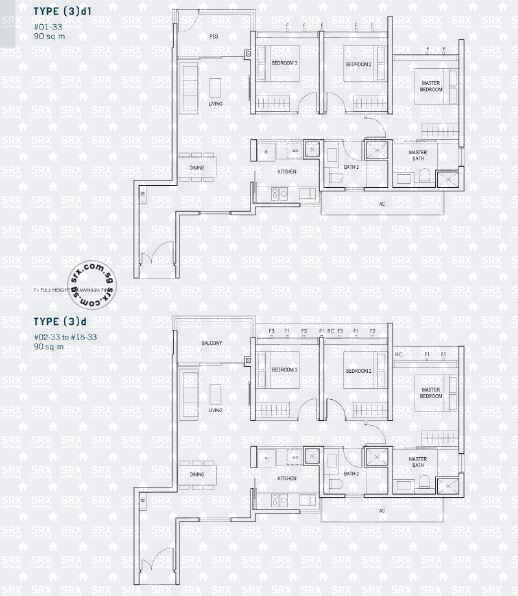 Penrose (D14), Apartment #2054301