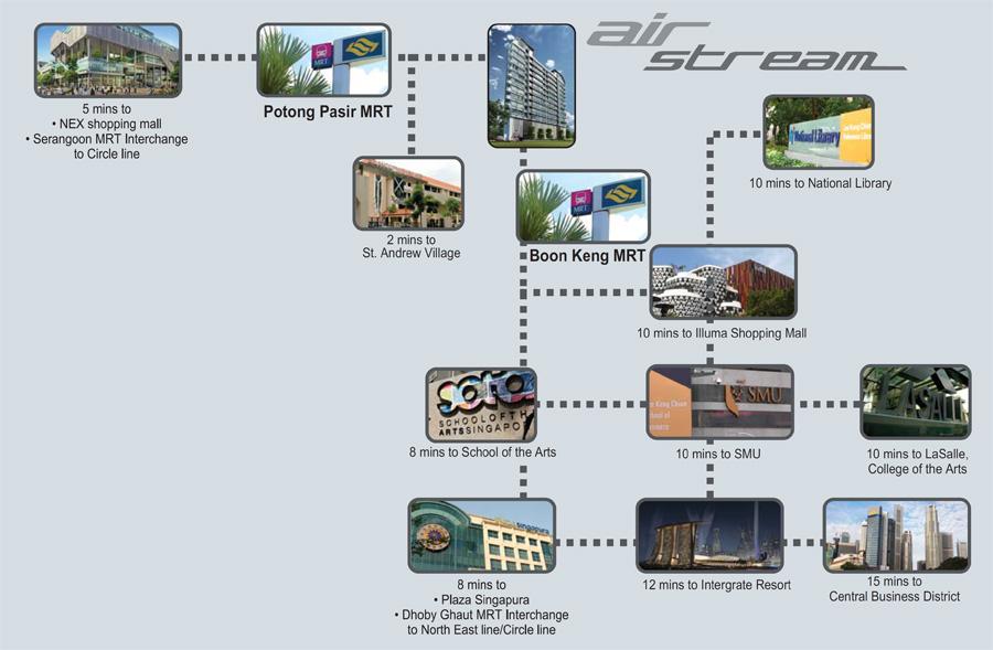 Floor Plans For Airstream Condo Srx