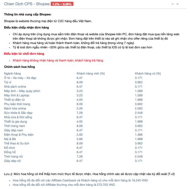 Lấy link chia sẻ Shopee và cập nhật những chương trình khuyến mại mới
