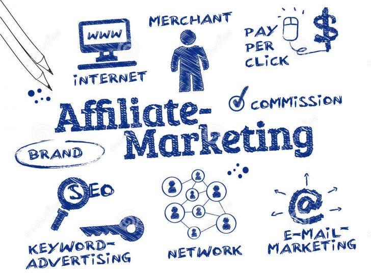 u hướng làm affiliate marketing trong năm 2021 liệu có thay đổi