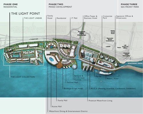 Master Plan of The Light Point