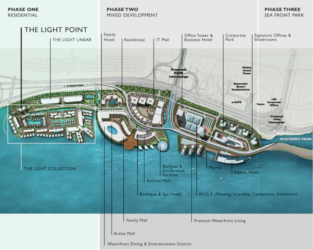 Master Plan of The Light Linear