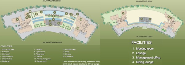 Site Plan of Serai