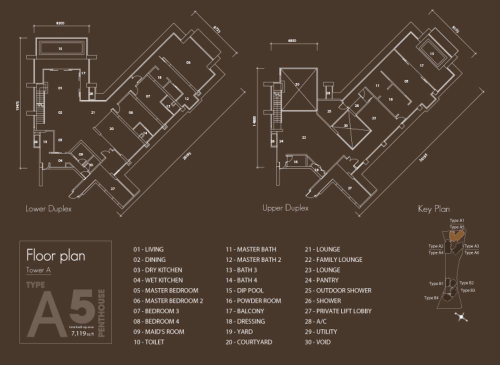 Setia V Residences Type A5 Floor Plan