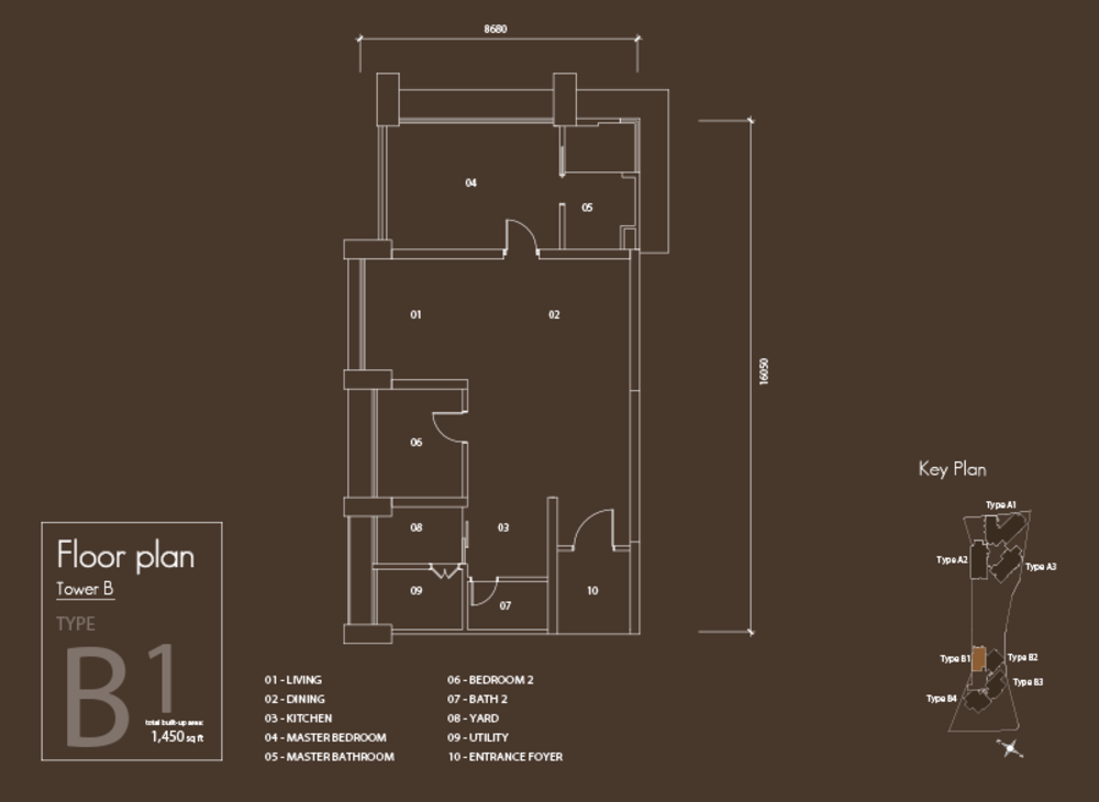 Setia V Residences Type B1 Floor Plan