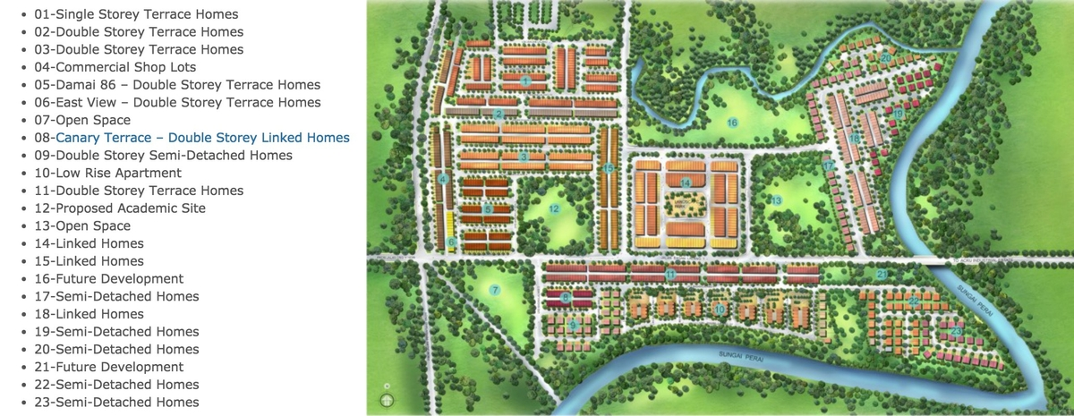 Master Plan of Taman Bagan Lalang