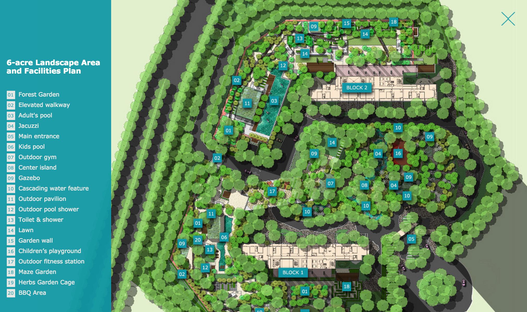 Site Plan of Verdi Eco-dominiums