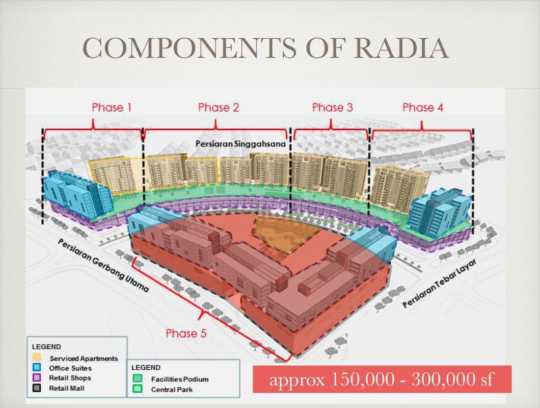 Master Plan of Radia Residences