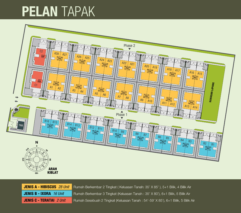 Site Plan of Tropika Putra